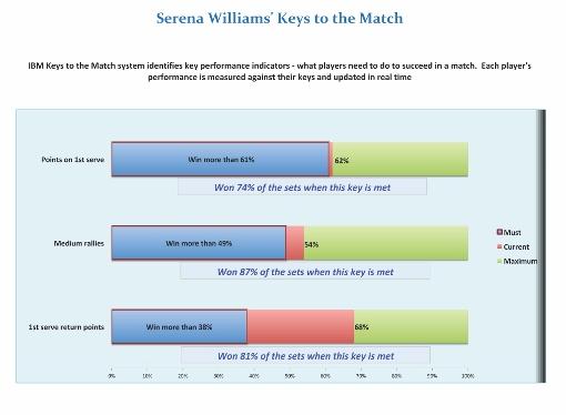 Serena's Chart (640x495)