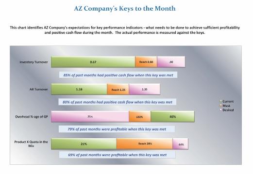 AZ Company's Keys (640x495)